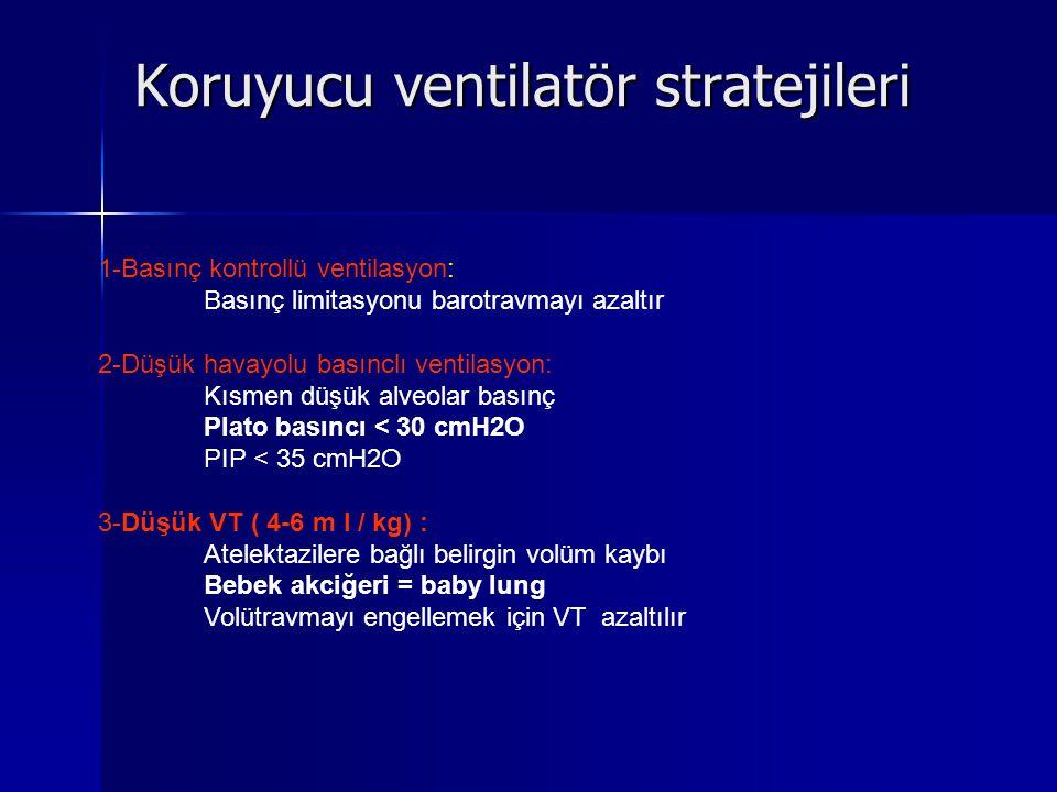 Koruyucu ventilatör stratejileri