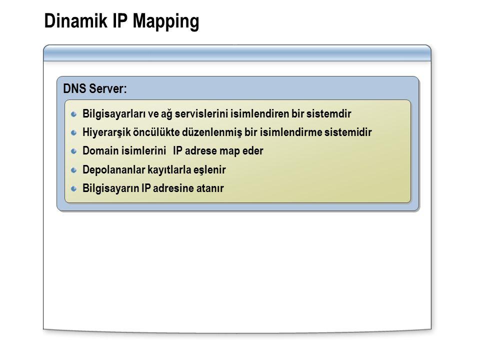 Dinamik IP Mapping DNS Server: