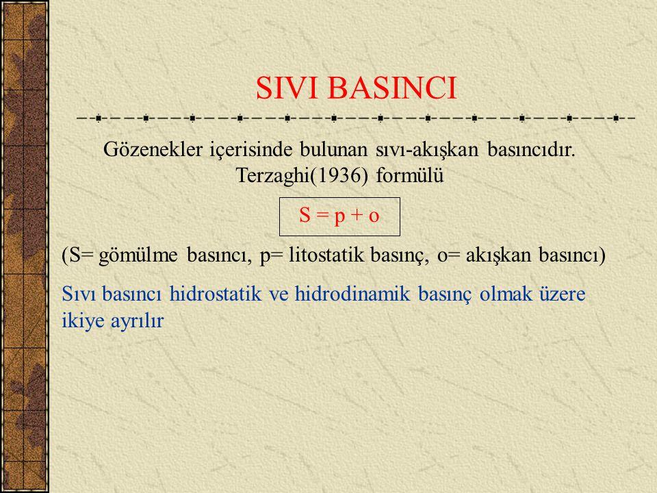 SIVI BASINCI Gözenekler içerisinde bulunan sıvı-akışkan basıncıdır. Terzaghi(1936) formülü. S = p + o.