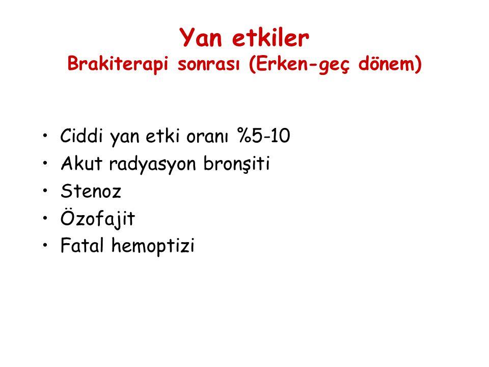 Yan etkiler Brakiterapi sonrası (Erken-geç dönem)