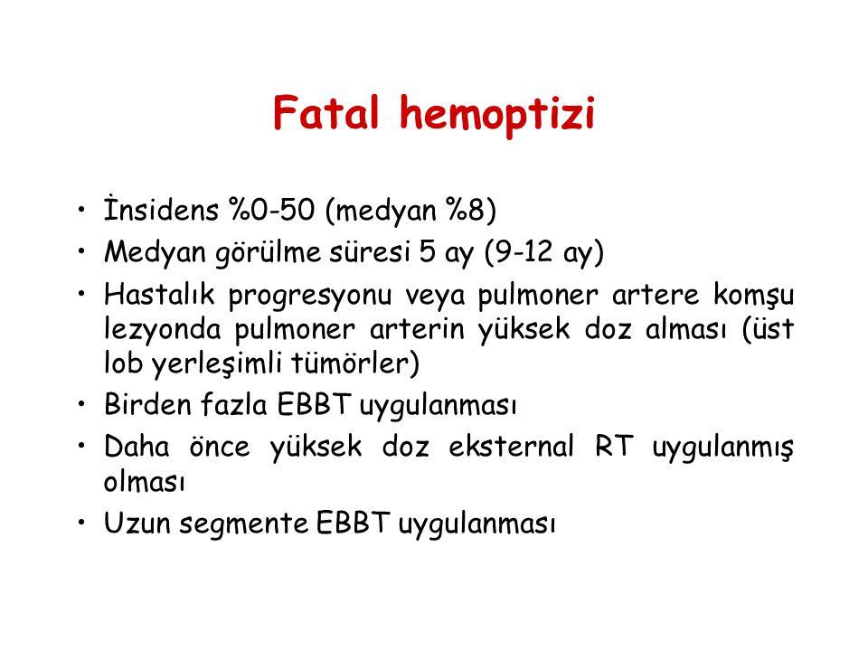 Fatal hemoptizi İnsidens %0-50 (medyan %8)