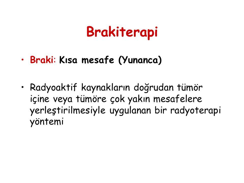 Brakiterapi Braki: Kısa mesafe (Yunanca)