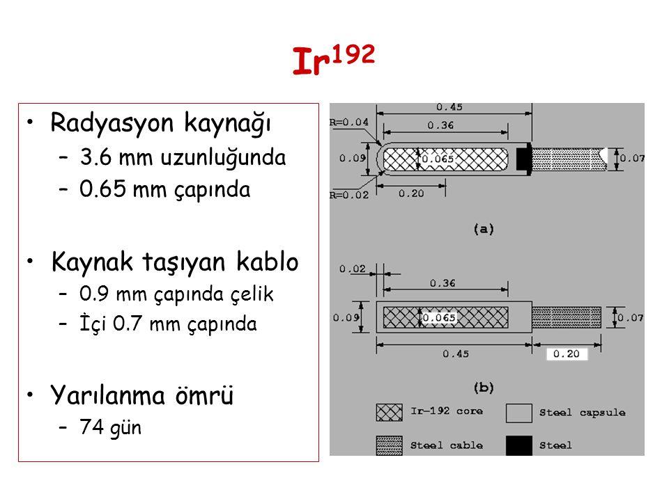 Ir192 Radyasyon kaynağı Kaynak taşıyan kablo Yarılanma ömrü