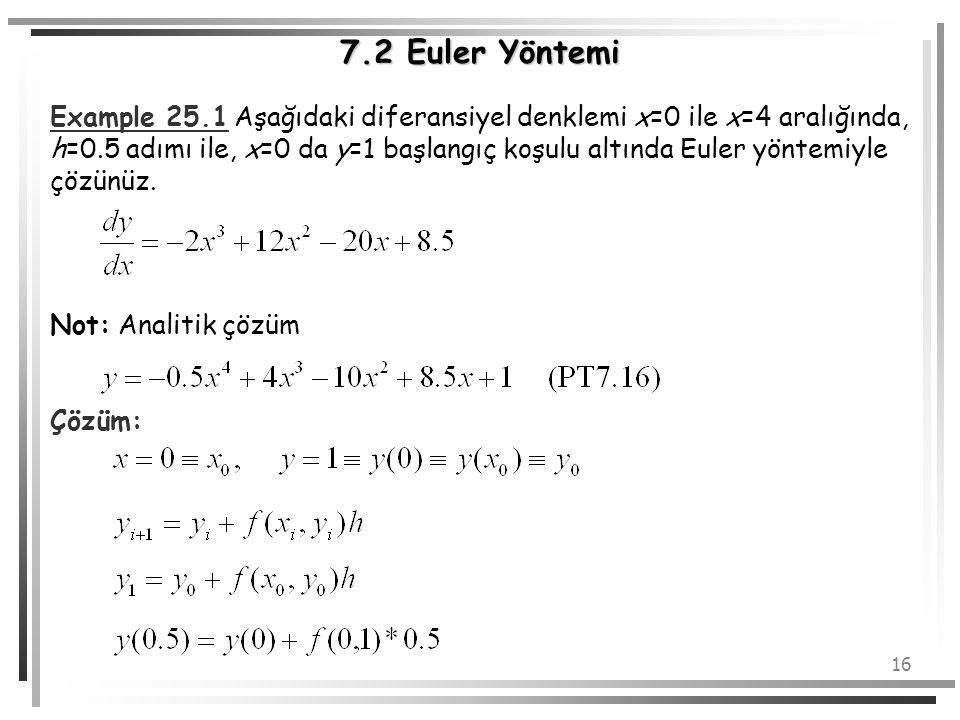 7.2 Euler Yöntemi