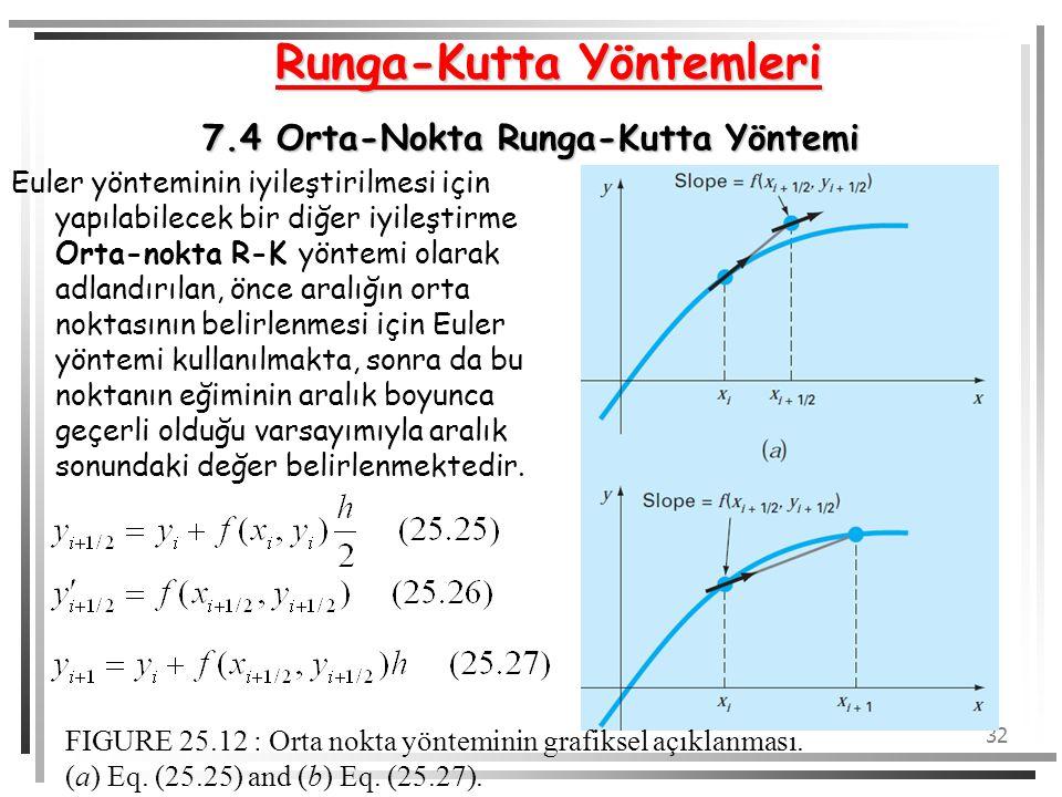 Runga-Kutta Yöntemleri 7.4 Orta-Nokta Runga-Kutta Yöntemi