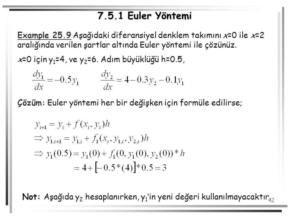 7.5.1 Euler Yöntemi Example 25.9 Aşağıdaki diferansiyel denklem takımını x=0 ile x=2 aralığında verilen şartlar altında Euler yöntemi ile çözünüz.