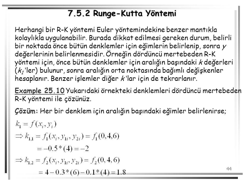 7.5.2 Runge-Kutta Yöntemi