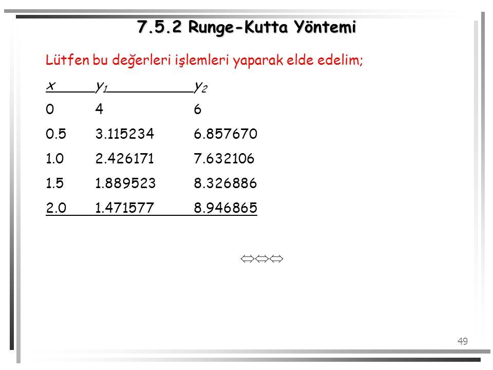 7.5.2 Runge-Kutta Yöntemi Lütfen bu değerleri işlemleri yaparak elde edelim; x y1 y2. 0 4 6. 0.5 3.115234 6.857670.