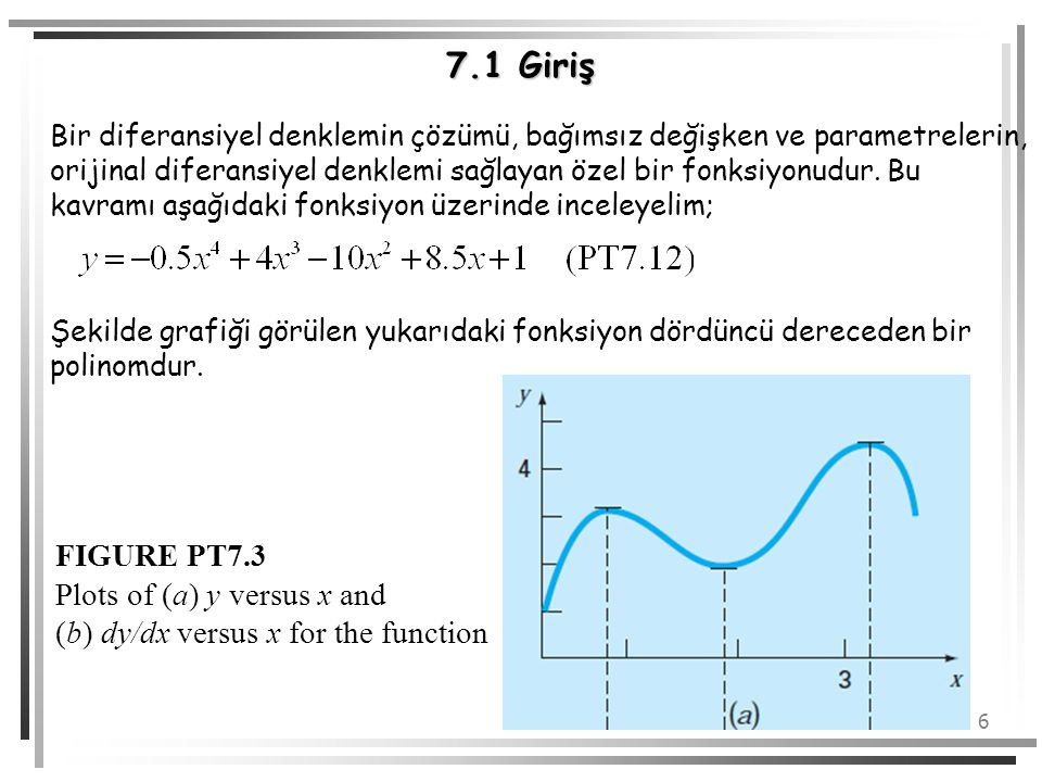 7.1 Giriş FIGURE PT7.3 Plots of (a) y versus x and