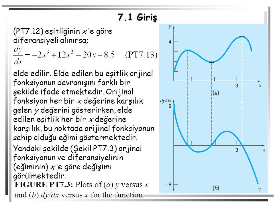 7.1 Giriş (PT7.12) eşitliğinin x 'e göre diferansiyeli alınırsa;