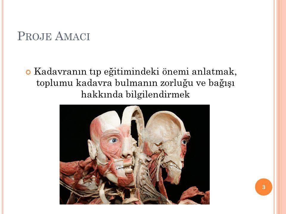 Proje Amaci Kadavranın tıp eğitimindeki önemi anlatmak, toplumu kadavra bulmanın zorluğu ve bağışı hakkında bilgilendirmek.