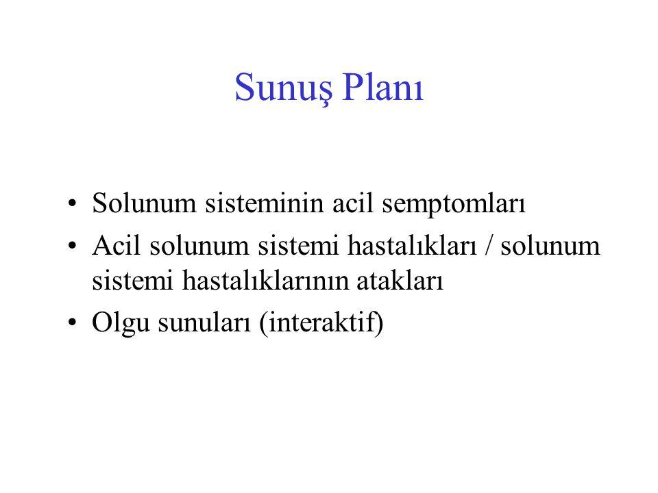 Sunuş Planı Solunum sisteminin acil semptomları