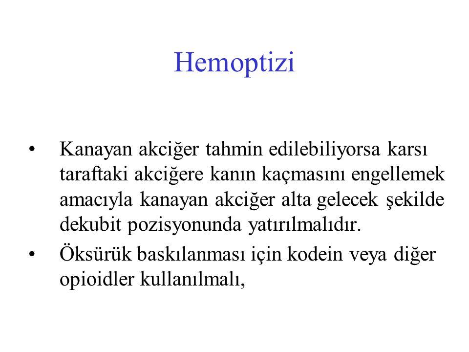 Hemoptizi