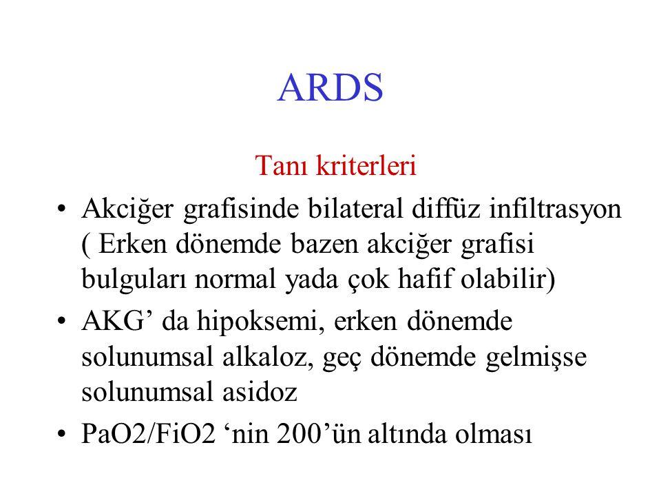 ARDS Tanı kriterleri.
