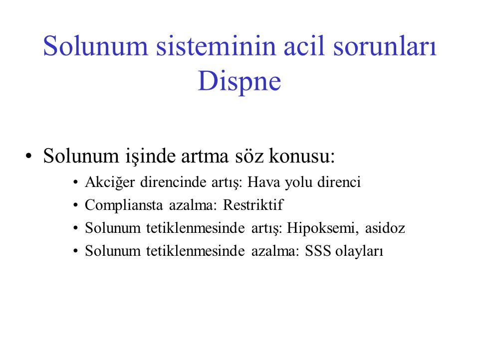 Solunum sisteminin acil sorunları Dispne
