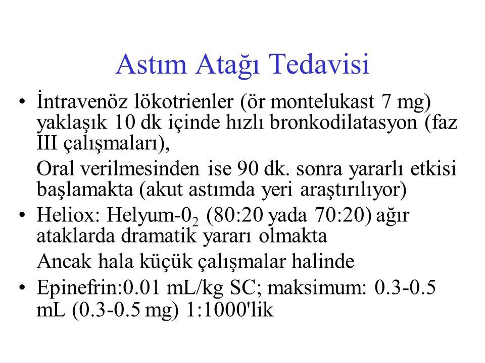 Astım Atağı Tedavisi İntravenöz lökotrienler (ör montelukast 7 mg) yaklaşık 10 dk içinde hızlı bronkodilatasyon (faz III çalışmaları),