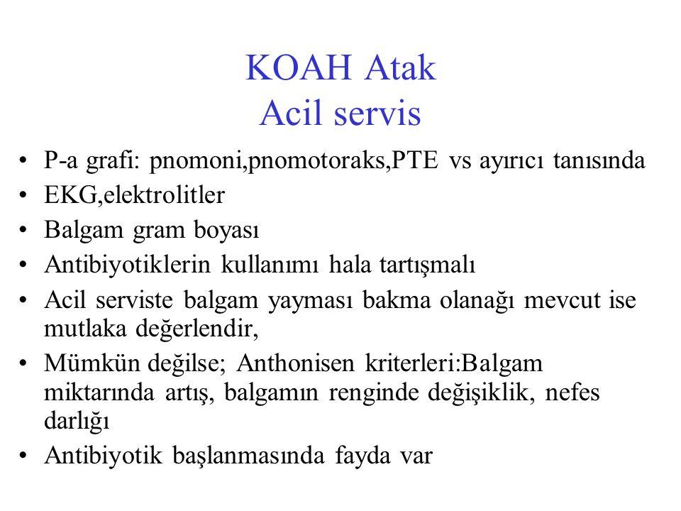 KOAH Atak Acil servis P-a grafi: pnomoni,pnomotoraks,PTE vs ayırıcı tanısında. EKG,elektrolitler. Balgam gram boyası.