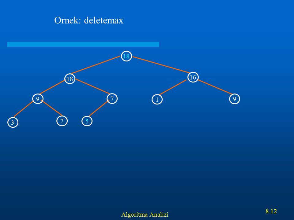 Ornek: deletemax 18 18 16 9 7 1 9 3 7 5 Algoritma Analizi