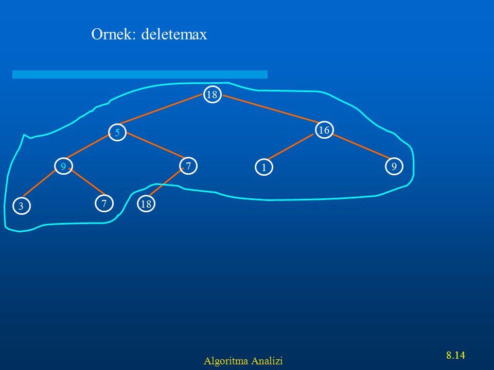 Ornek: deletemax 18 5 16 9 7 1 9 3 7 18 Algoritma Analizi