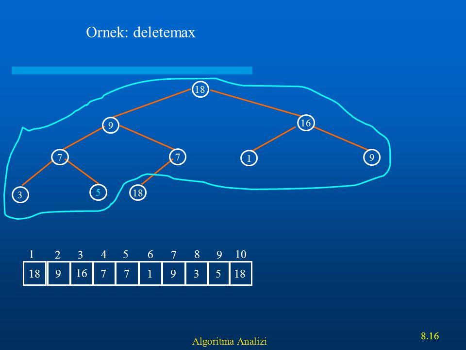 Ornek: deletemax 18 9 16 7 7 1 9 3 5 18 9 16 7 1 3 5 18 2 4 6 8 10 Algoritma Analizi
