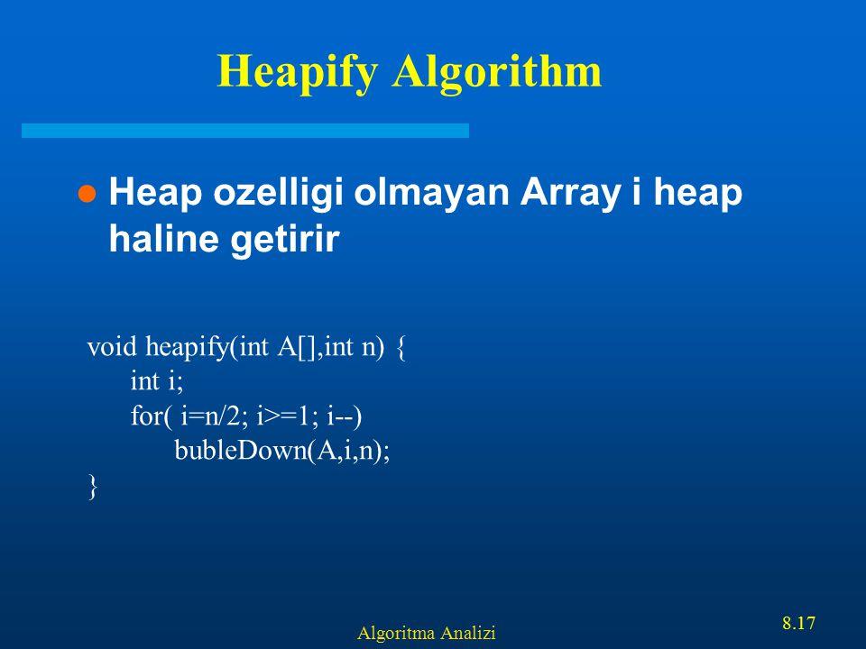 Heapify Algorithm Heap ozelligi olmayan Array i heap haline getirir