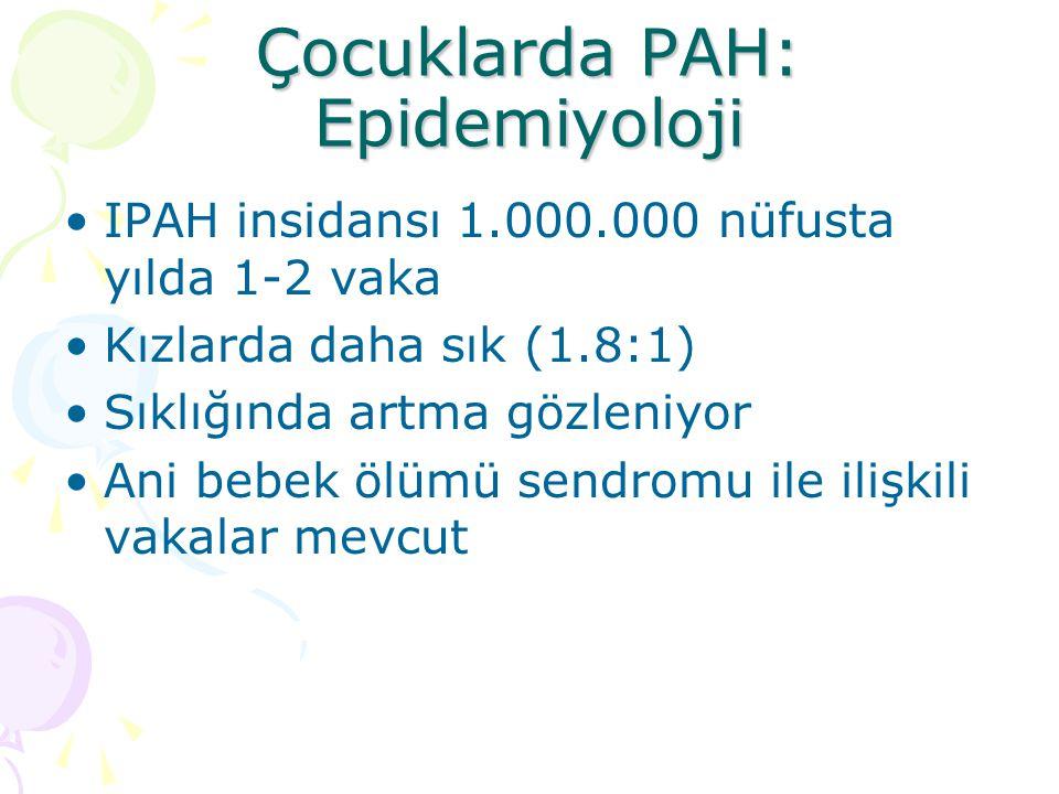 Çocuklarda PAH: Epidemiyoloji