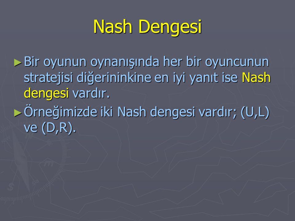 Nash Dengesi Bir oyunun oynanışında her bir oyuncunun stratejisi diğerininkine en iyi yanıt ise Nash dengesi vardır.