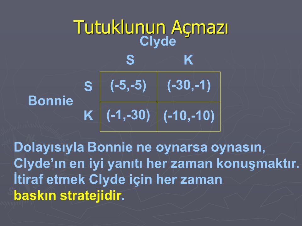 Tutuklunun Açmazı Clyde S K S (-5,-5) (-30,-1) Bonnie K (-1,-30)
