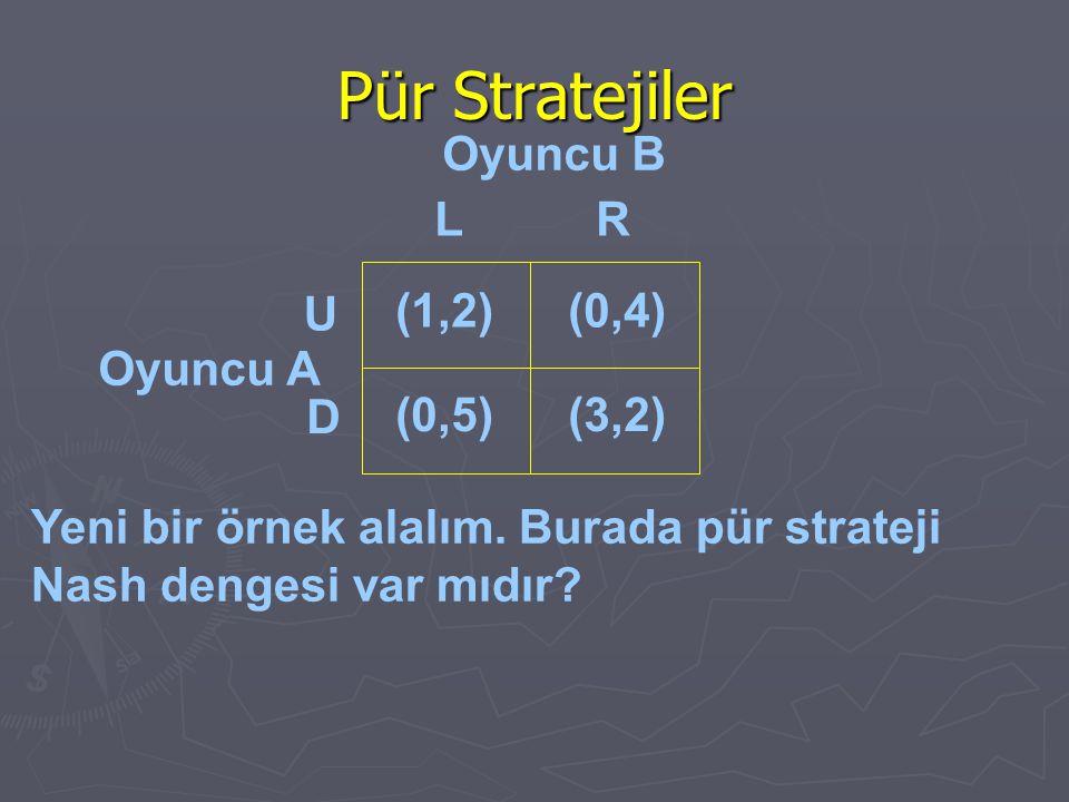 Pür Stratejiler Oyuncu B L R U (1,2) (0,4) Oyuncu A D (0,5) (3,2)