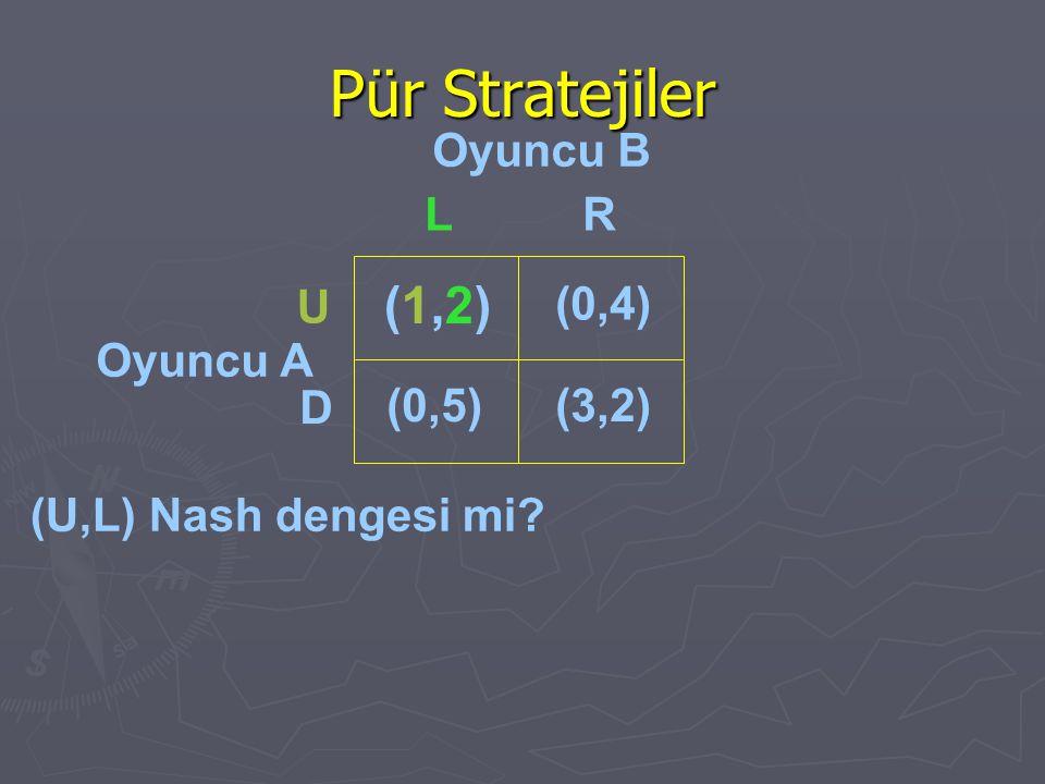 Pür Stratejiler (1,2) Oyuncu B L R U (0,4) Oyuncu A D (0,5) (3,2)