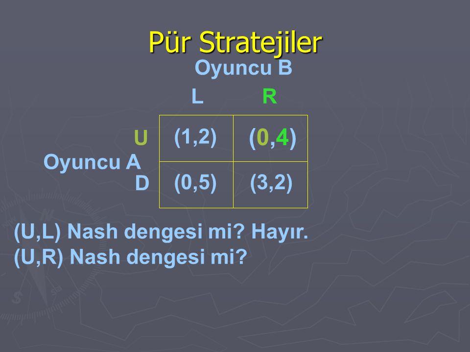 Pür Stratejiler (0,4) Oyuncu B L R U (1,2) Oyuncu A D (0,5) (3,2)