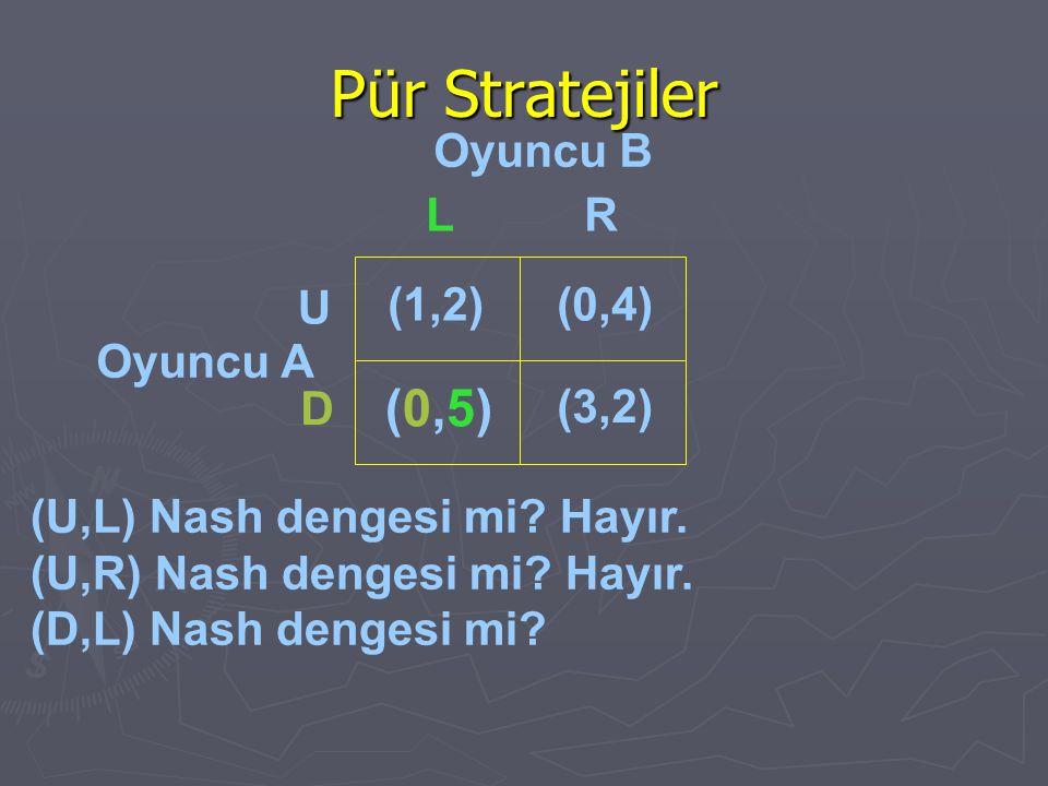 Pür Stratejiler (0,5) Oyuncu B L R U (1,2) (0,4) Oyuncu A D (3,2)