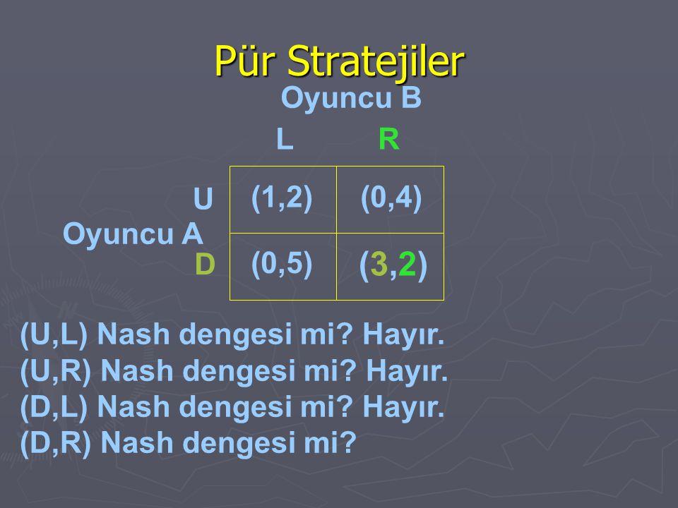 Pür Stratejiler (3,2) Oyuncu B L R U (1,2) (0,4) Oyuncu A D (0,5)