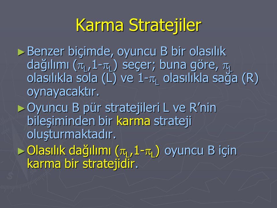 Karma Stratejiler