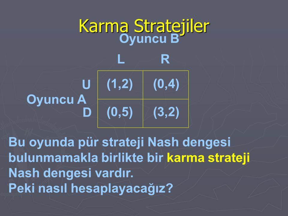 Karma Stratejiler Oyuncu B L R U (1,2) (0,4) Oyuncu A D (0,5) (3,2)