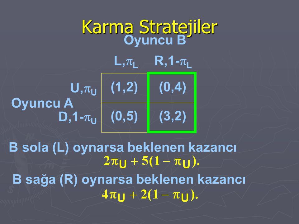 Karma Stratejiler Oyuncu B L,pL R,1-pL U,pU (1,2) (0,4) Oyuncu A