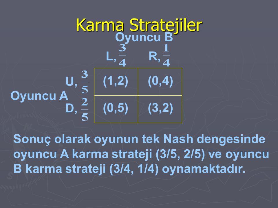 Karma Stratejiler Oyuncu B L, R, U, (1,2) (0,4) Oyuncu A D, (0,5)