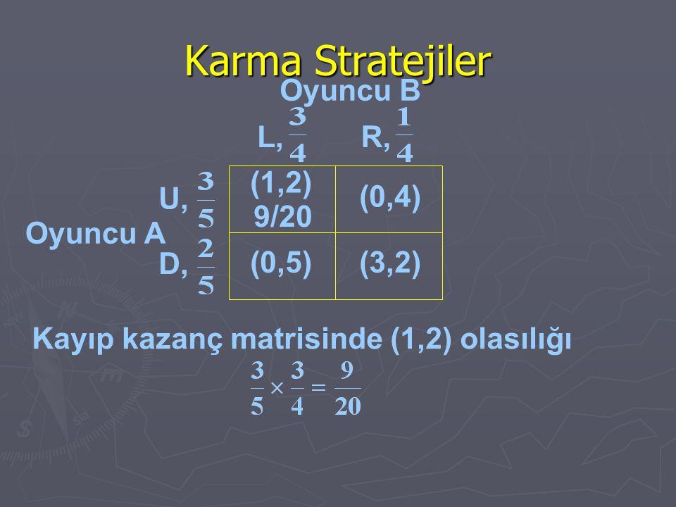 Karma Stratejiler Oyuncu B L, R, (1,2) U, (0,4) 9/20 Oyuncu A D, (0,5)