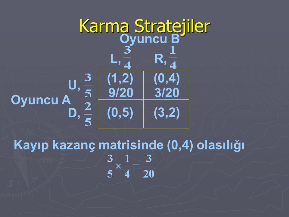Karma Stratejiler Oyuncu B L, R, (1,2) (0,4) U, 9/20 3/20 Oyuncu A D,