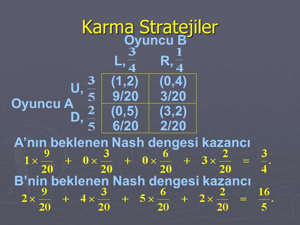 Karma Stratejiler Oyuncu B L, R, (1,2) (0,4) U, 9/20 3/20 Oyuncu A