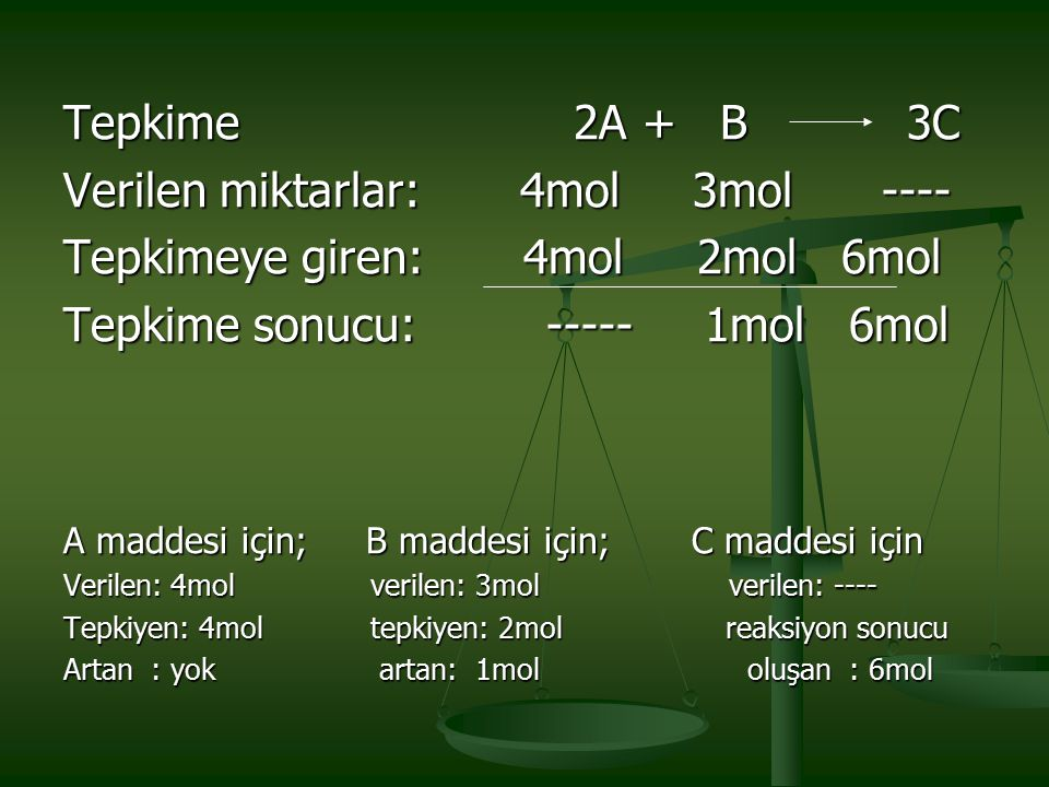 Verilen miktarlar: 4mol 3mol ---- Tepkimeye giren: 4mol 2mol 6mol
