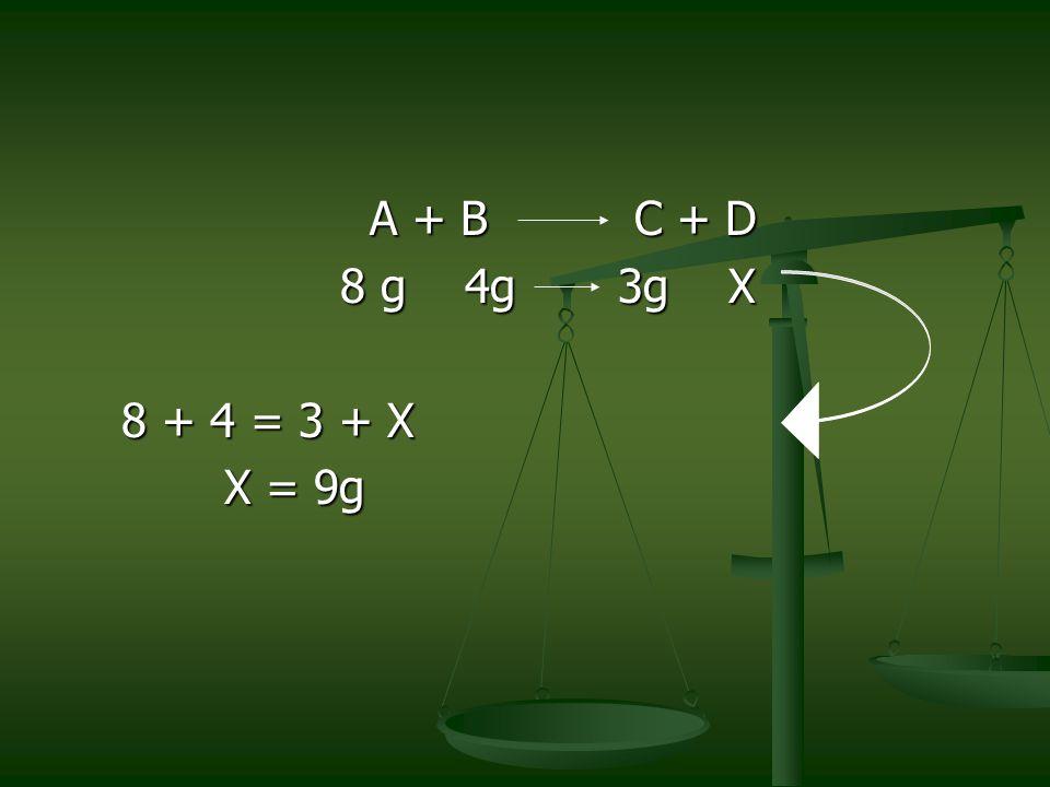 A + B C + D 8 g 4g 3g X 8 + 4 = 3 + X X = 9g