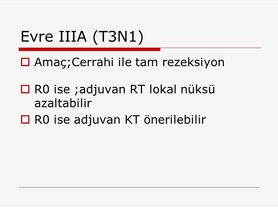 Evre IIIA (T3N1) Amaç;Cerrahi ile tam rezeksiyon