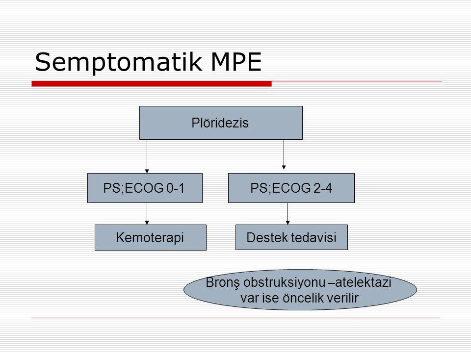 Semptomatik MPE Plöridezis PS;ECOG 0-1 PS;ECOG 2-4 Kemoterapi