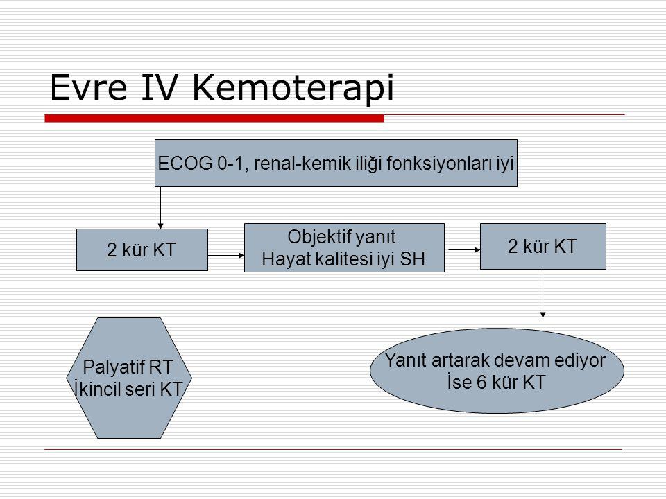 Evre IV Kemoterapi ECOG 0-1, renal-kemik iliği fonksiyonları iyi