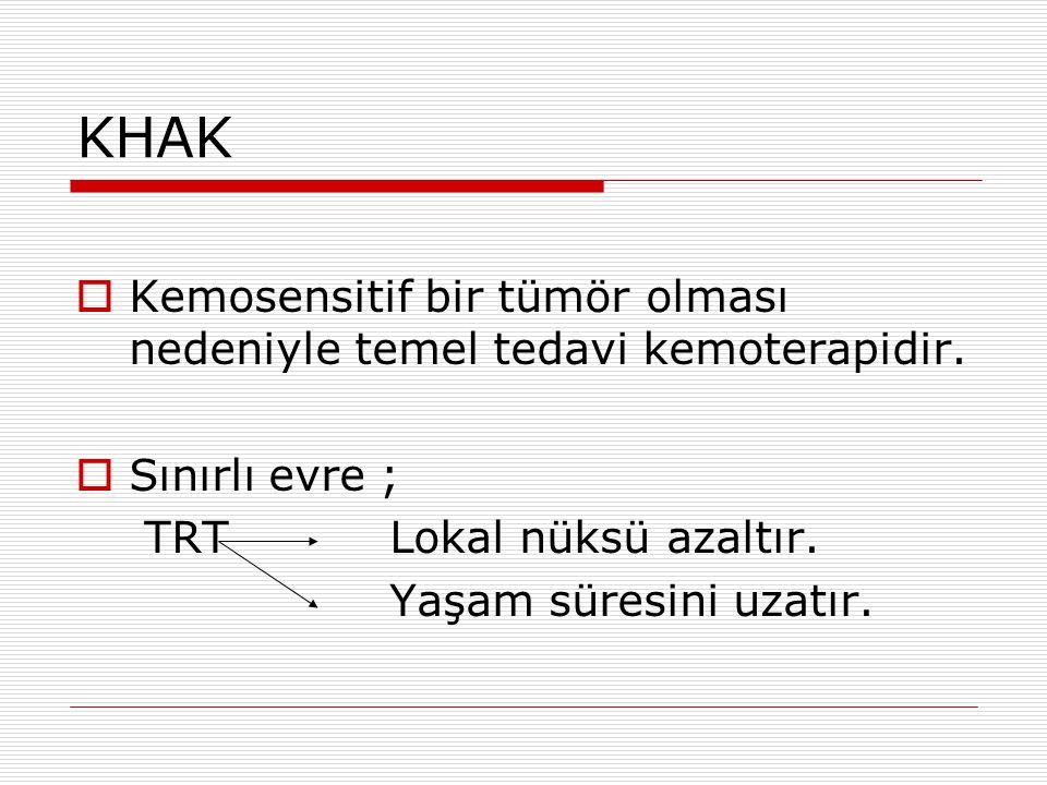 KHAK Kemosensitif bir tümör olması nedeniyle temel tedavi kemoterapidir. Sınırlı evre ; TRT Lokal nüksü azaltır.