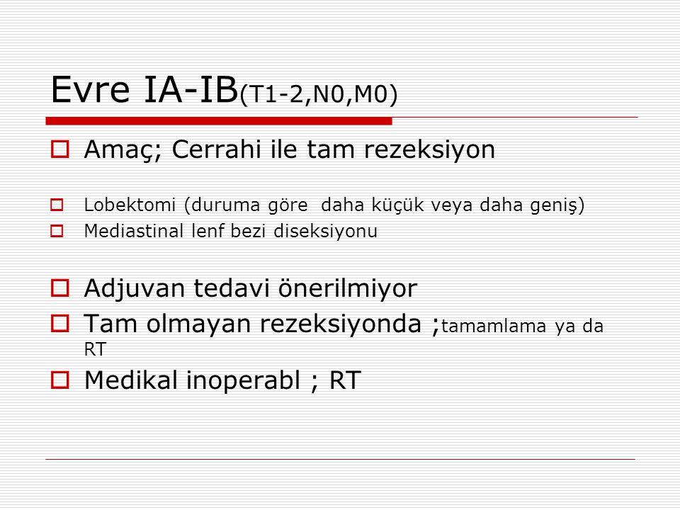 Evre IA-IB(T1-2,N0,M0) Amaç; Cerrahi ile tam rezeksiyon