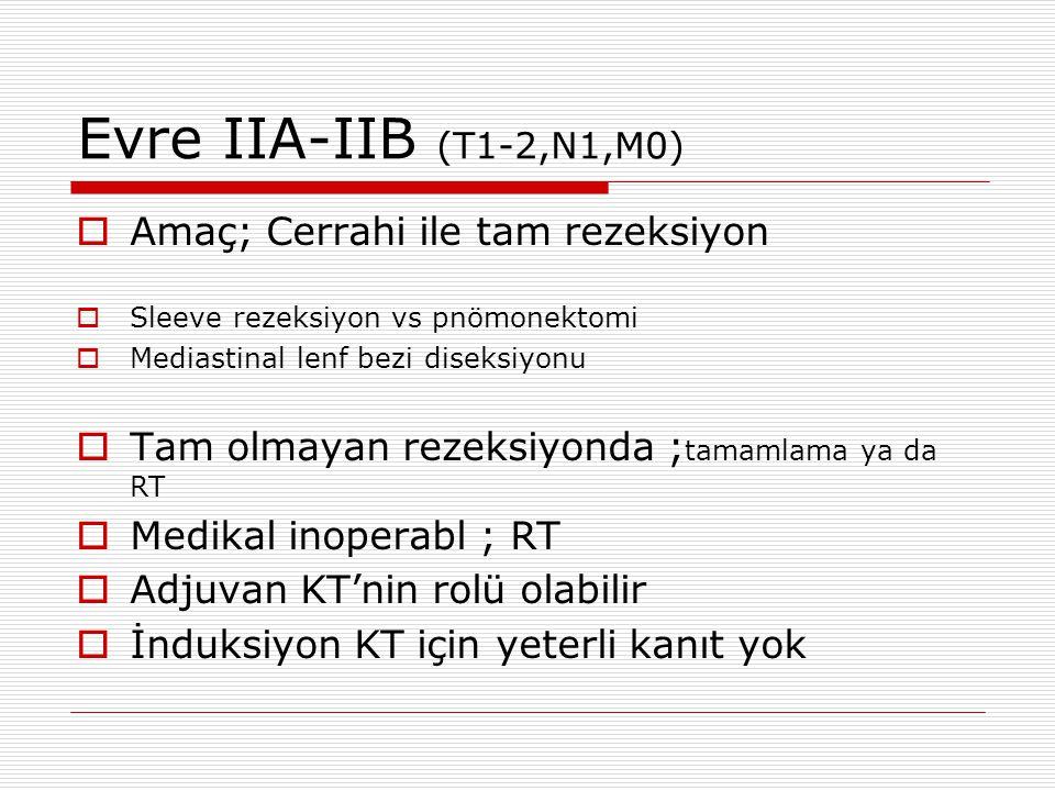 Evre IIA-IIB (T1-2,N1,M0) Amaç; Cerrahi ile tam rezeksiyon