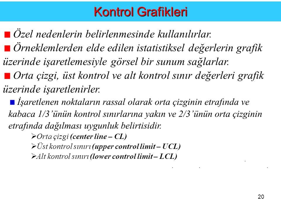 Kontrol Grafikleri Özel nedenlerin belirlenmesinde kullanılırlar.
