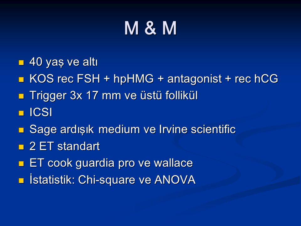 M & M 40 yaş ve altı KOS rec FSH + hpHMG + antagonist + rec hCG